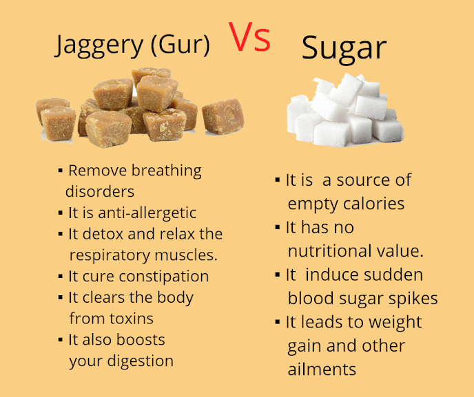 jaggery (gur) vs sugar